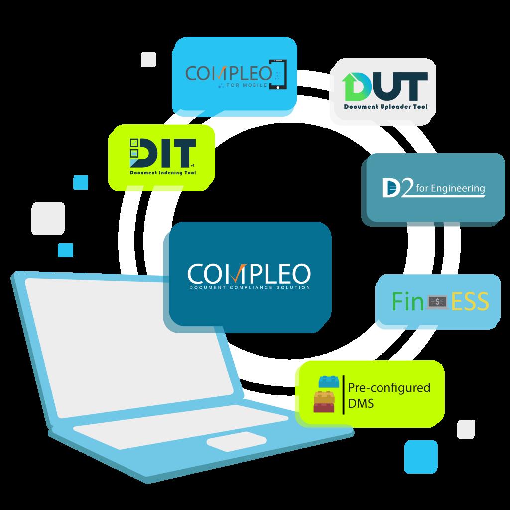Infobuilder Product Solution